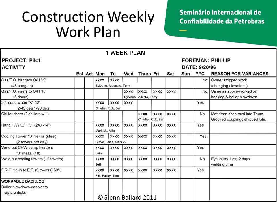 If you can t say no you can t make a promise ppt for My contractor plan