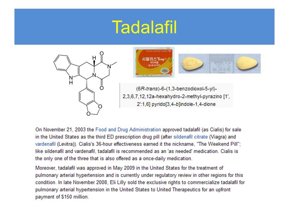 Cialis pharmacokinetics