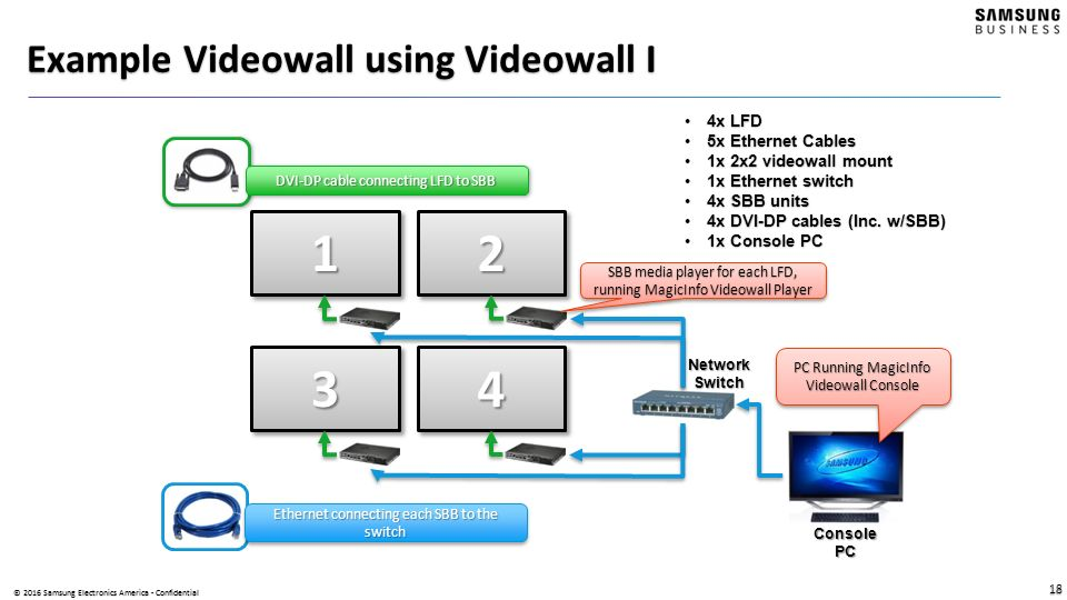 Introducing Magicinfo Videowall I Ppt Video Online Download