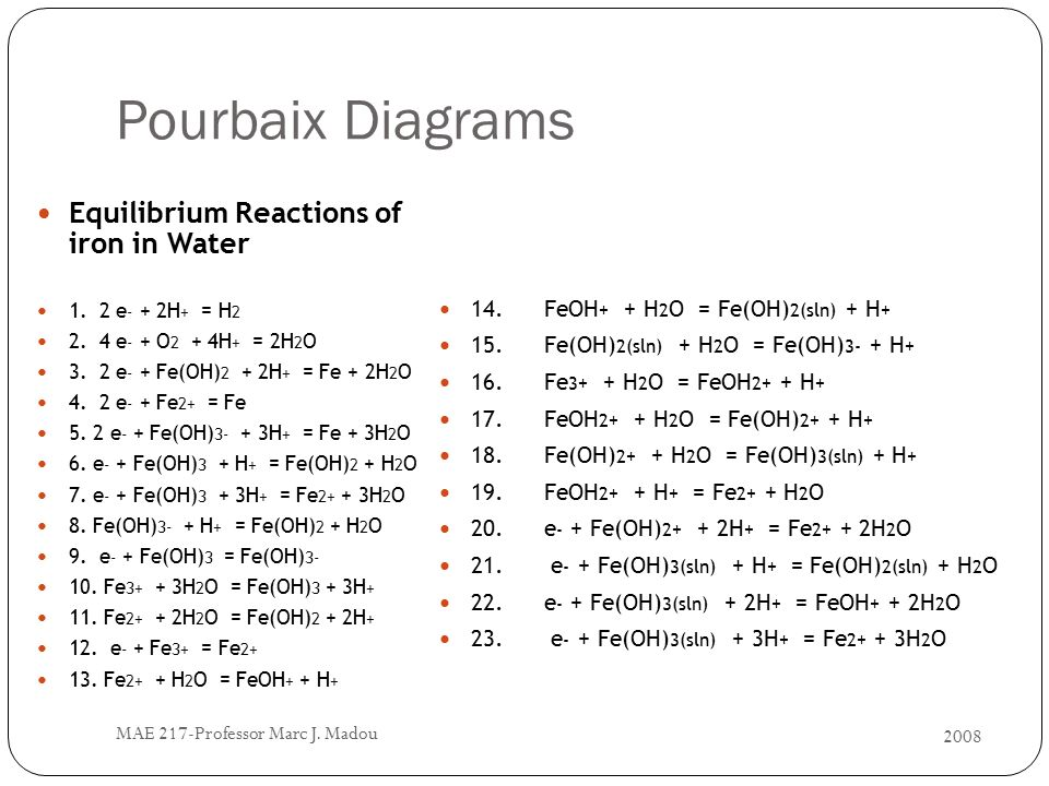 Electrochemistry mae ppt video online download 18 pourbaix diagrams equilibrium reactions of iron ccuart Images