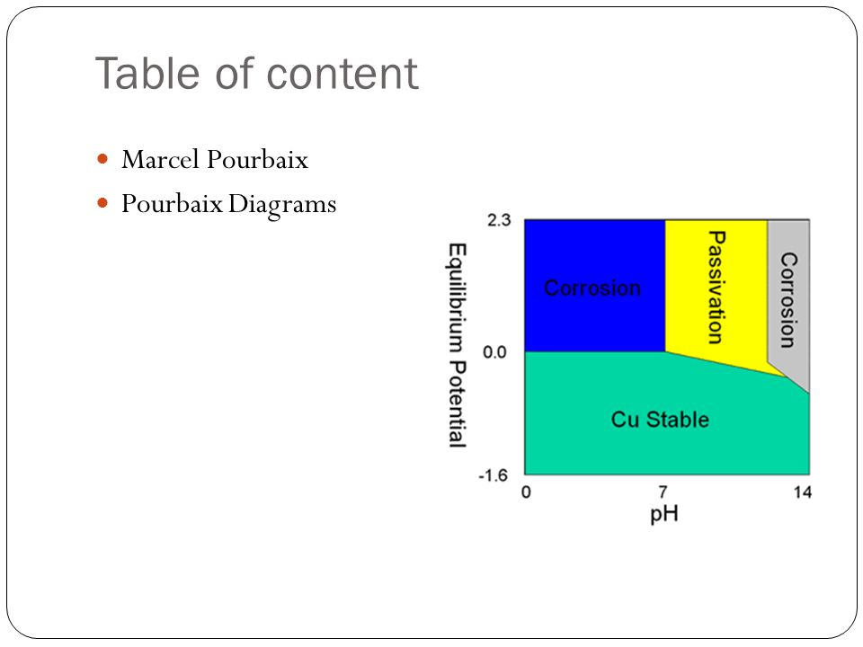 Electrochemistry mae ppt video online download 2 table of content marcel pourbaix pourbaix diagrams ccuart Gallery