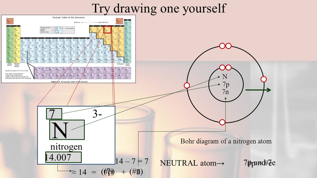 Atomic theory powerpoint ppt download 15 try drawing one yourself pooptronica Gallery