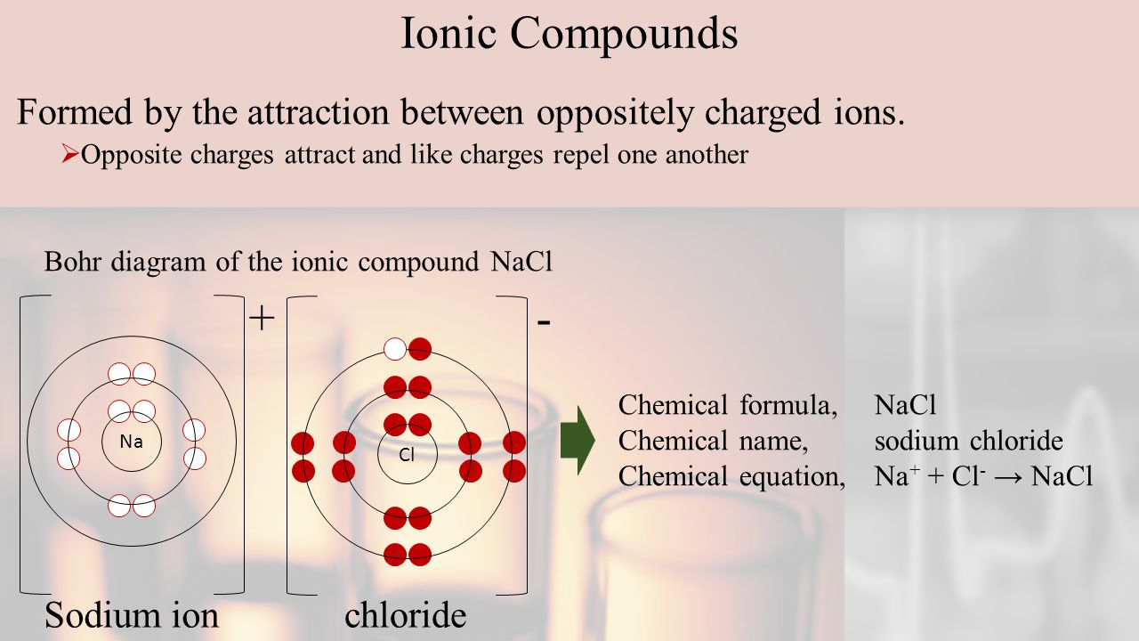 how to draw bohr diagrams for ionic compounds