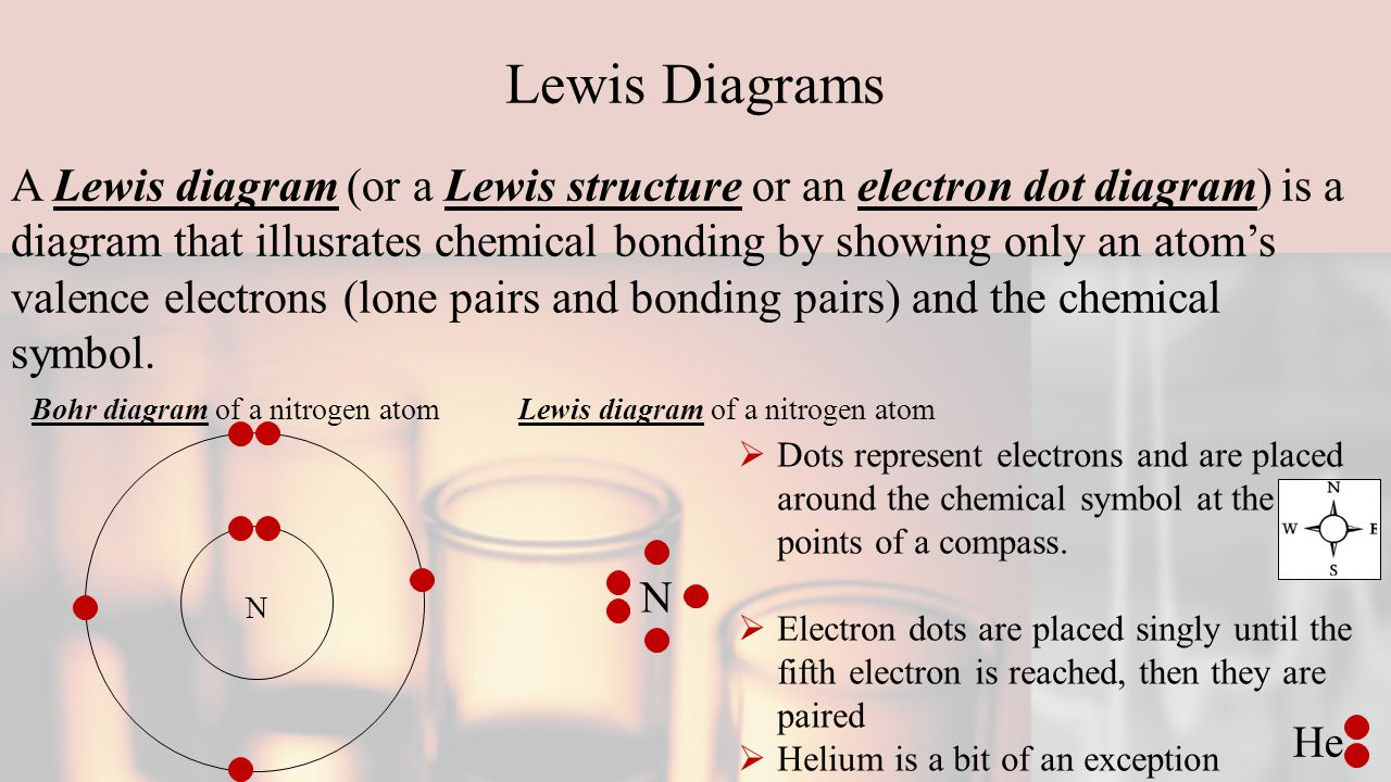 atomic theory powerpoint ppt download