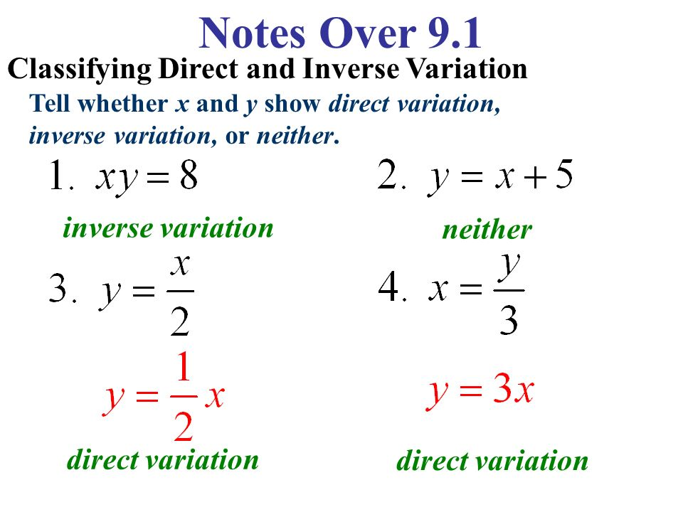 writing a direct variation equation worksheet