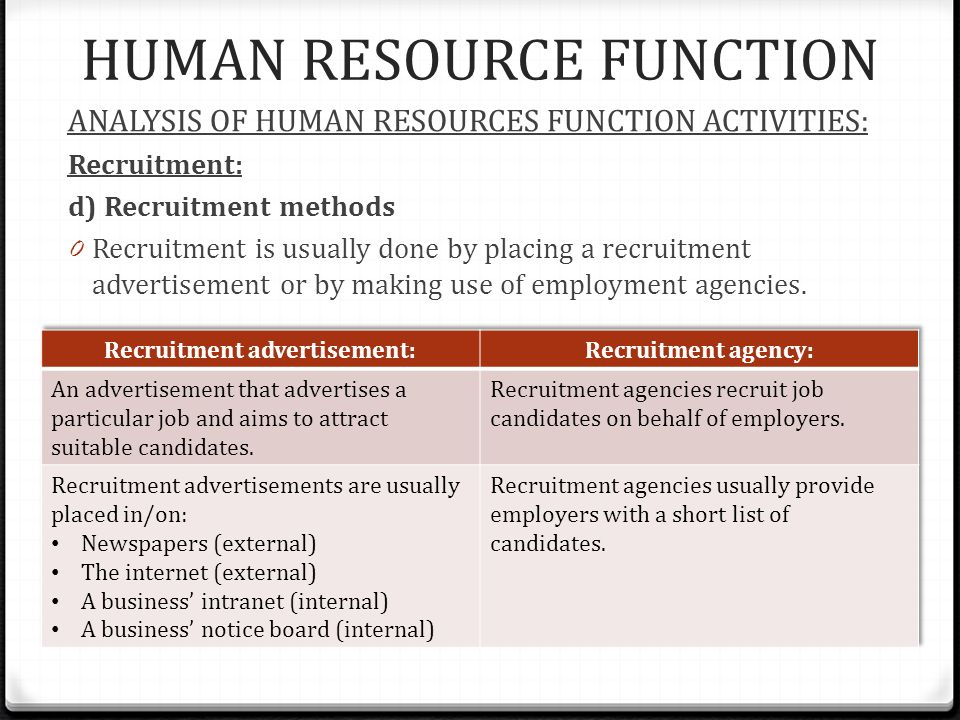 human resources recruiter analysis Human resources recruiter - description: spurwink is seeking a full-time hr   oversees detailed reference checking and/or reference analysis on selected.