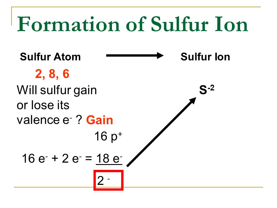 What Ion Does Sulfur Form Ibovnathandedecker