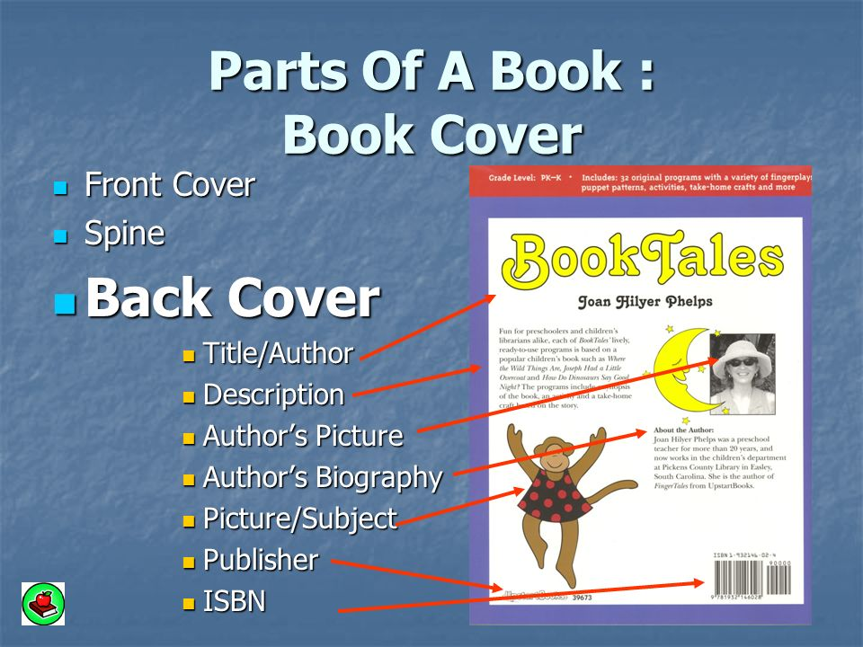 Children S Book Back Cover Text : A book has many parts grade mrs ramseier ppt video