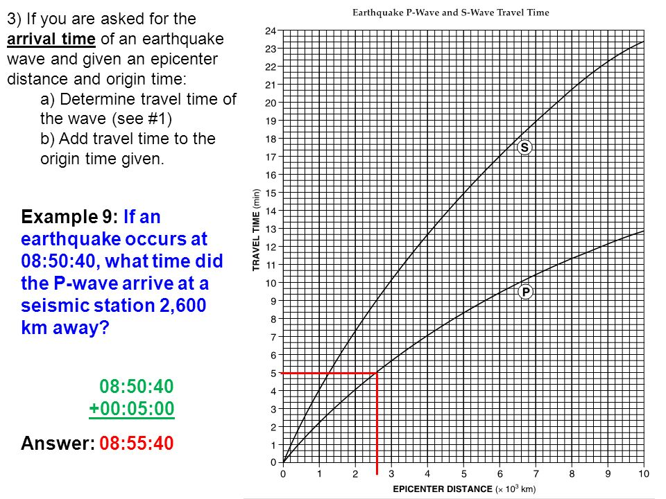 Earthquake P Wave And S Wave Travel Time Worksheet P Waves And S – Earthquake P-wave and S-wave Travel Time Worksheet