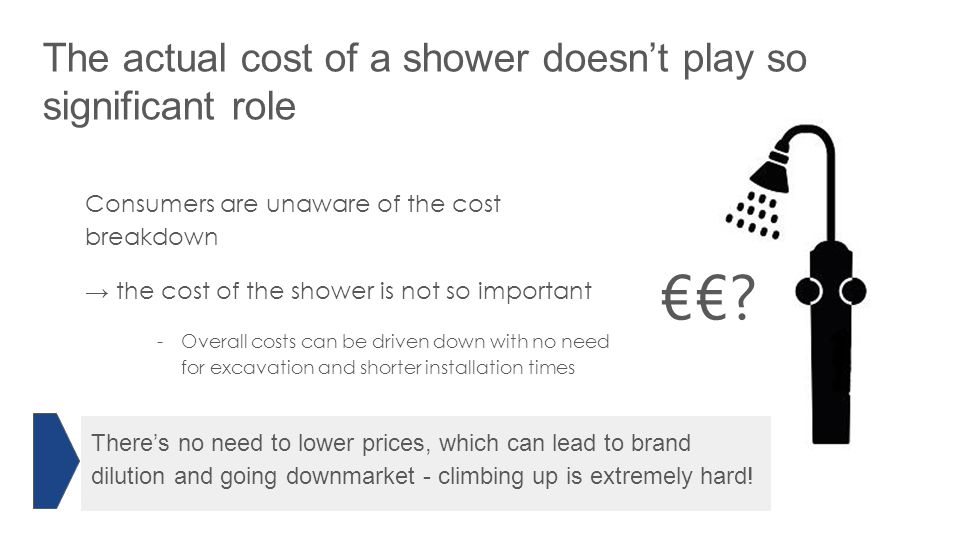 what is the quartz value proposition to plumbers What about value won't somebody please think of the value dec 30, 2012 — by  the industry needs to change in order to give them a value proposition that savvy consumers will actually.