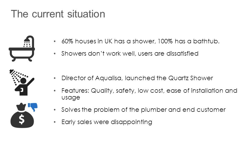 aqualisa quartz simply the best shower Aqualisa quartz: simply a better shower case solution & analysis for marketing class case analysis questions: answer each of the following sets of questions to guide your analysis, problem identification, and recommendation for this case.
