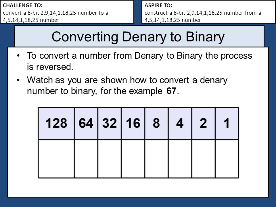 Java Program to Convert a Decimal Number to Binary & Count the Number of 1s