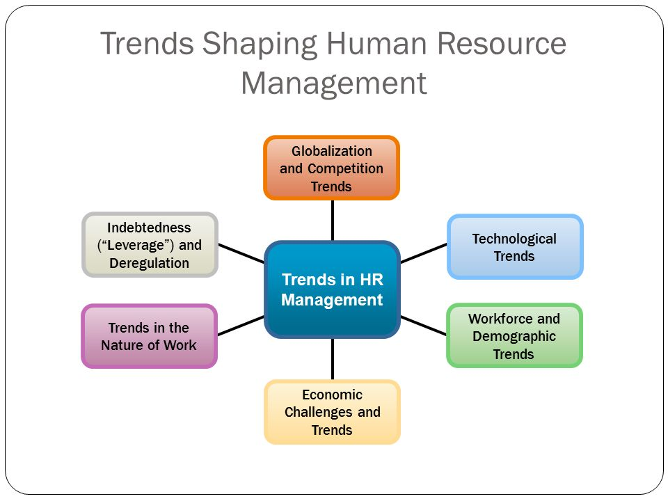 human resources trends and challenges essay Challenges in human resource disclaimer: this essay has employees' career management is a very basic process related to planning of the human resources.