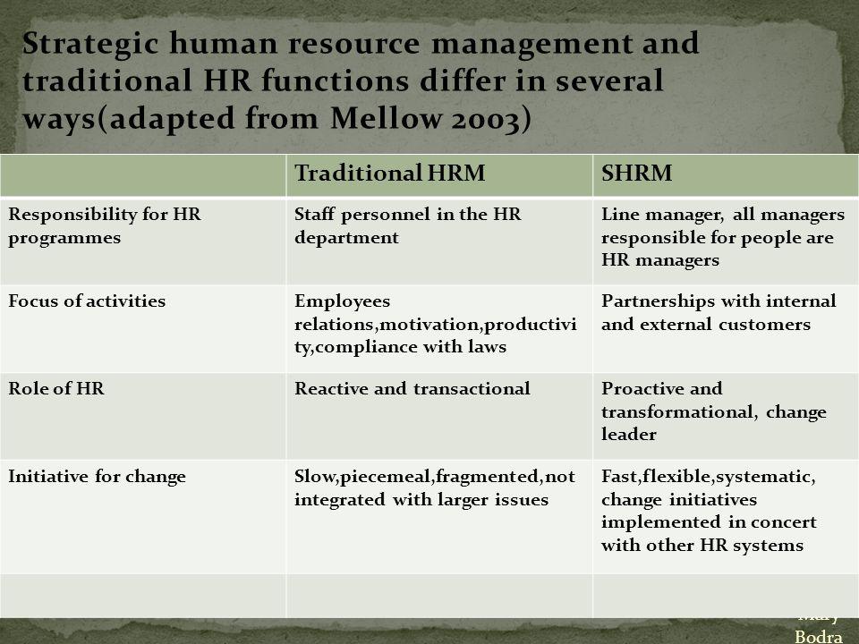 functions of strategic human resource management pdf