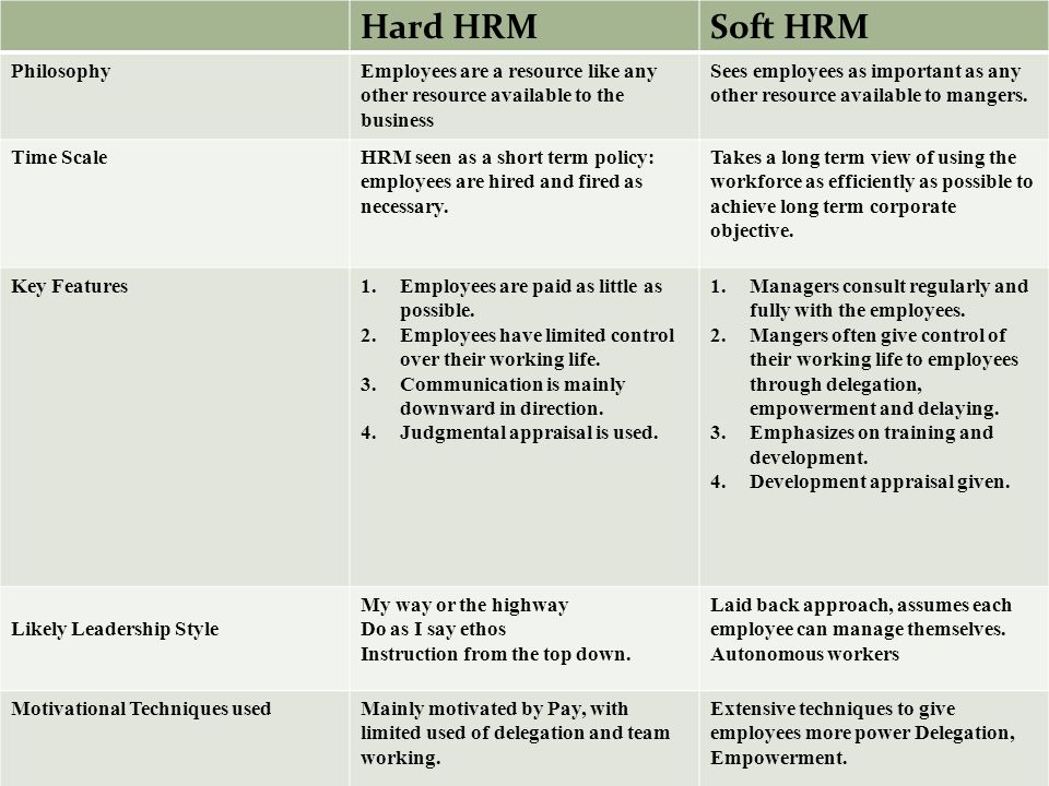 soft and hard hrm models Defining characteristics of hrm models 2/1 22 matching models  understand  the difference between 'hard' and 'soft' hrm • comprehend what is meant by.