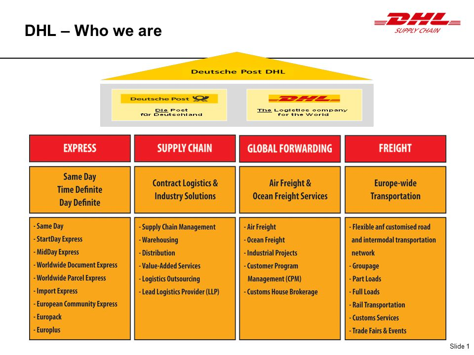 organization chart dhl Organisation chart of the government of the hksar.