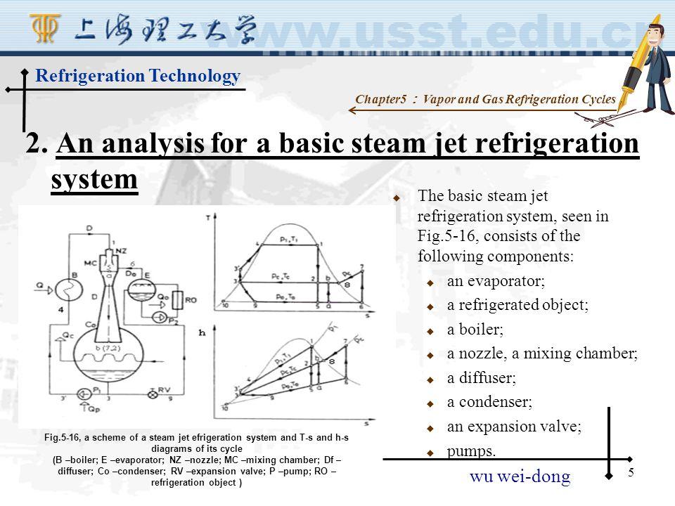 steam jet refrigeration cycle Define - steam jet refrigeration system, wwwexpertsmindcom - steam jet refrigeration system assignment help,  the ideal wet compression refrigeration cycle.