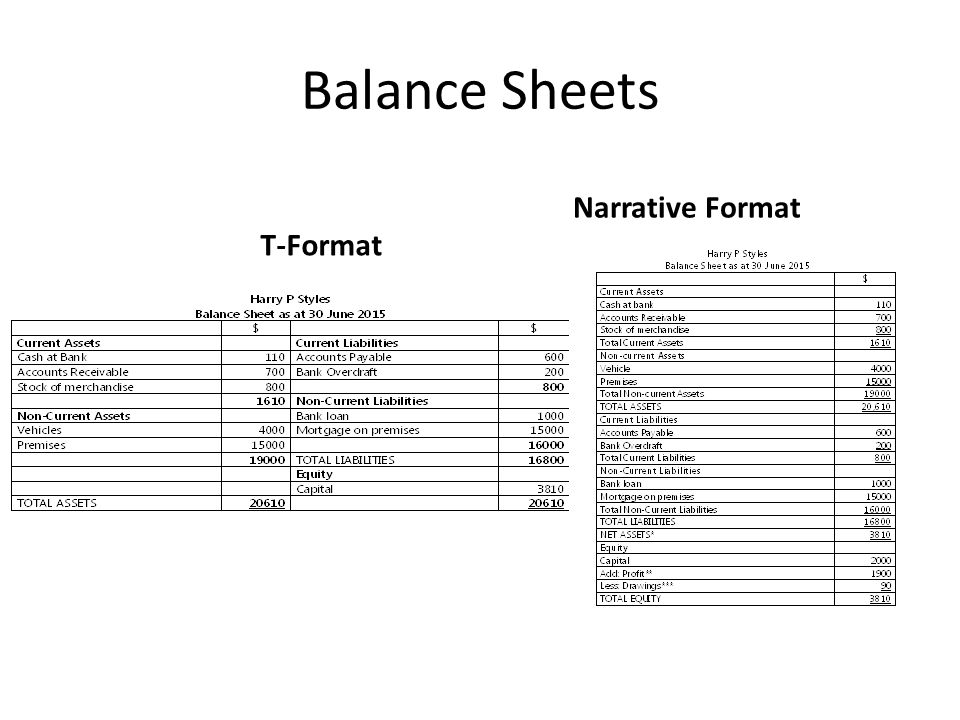 19 Balance Sheets Narrative Format T Format  Balance Sheets Format