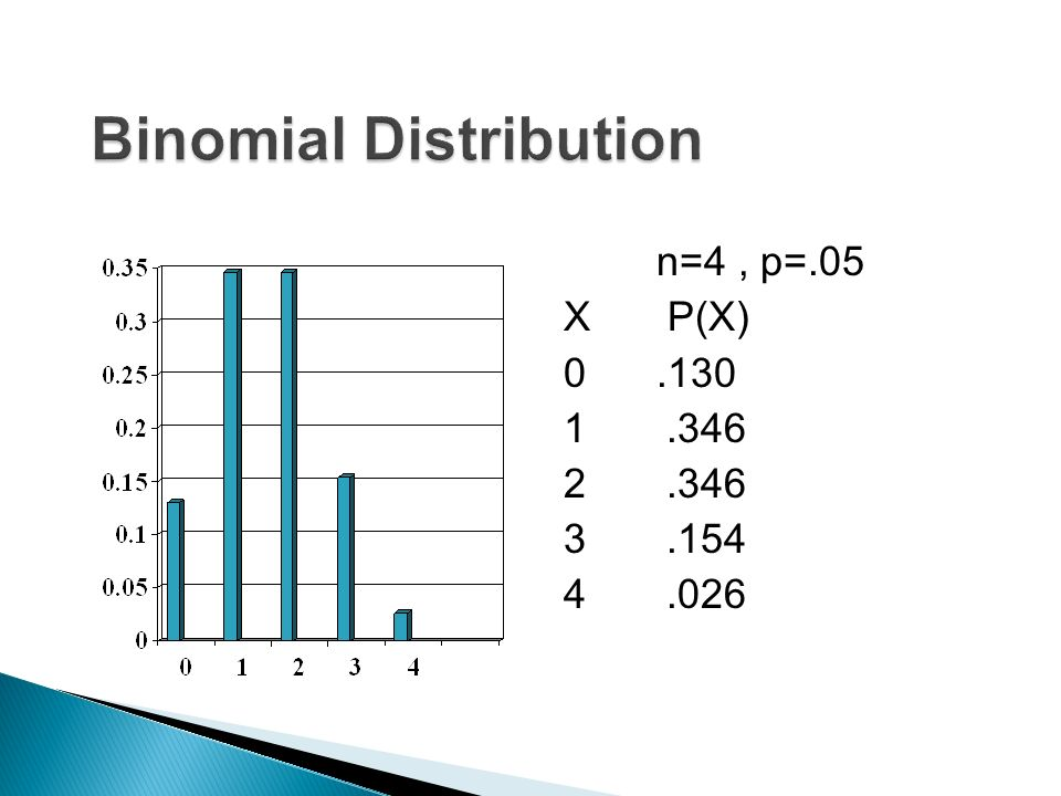 normal approximation to poisson distribution pdf