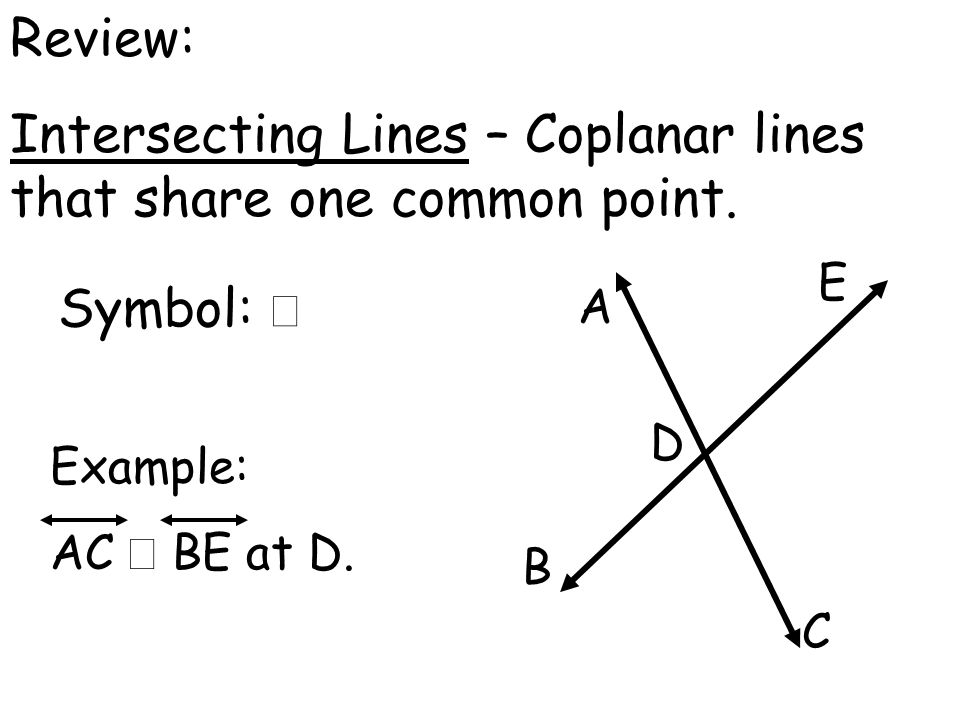 Intersecting Lines Coplanar Lines That Share One Common Point