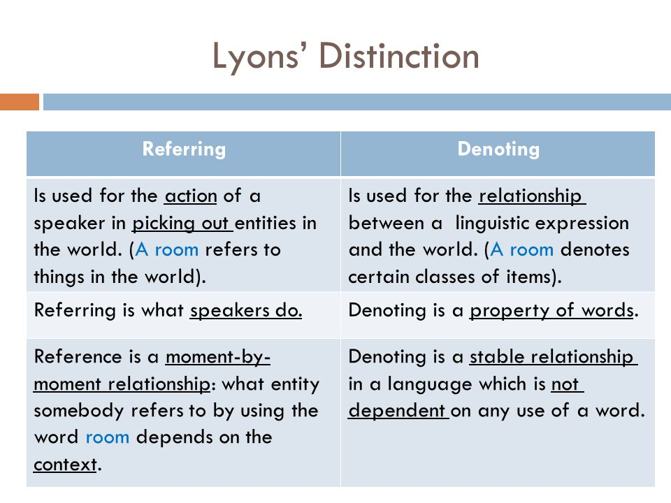 Lyons' Distinction Denoting Referring