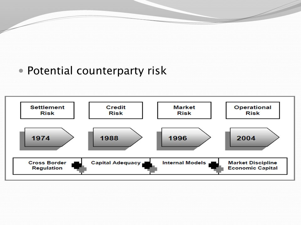 risk a potential event that may Event safety risk assessment and event management potential risk of theft of the use of a professional security company may be required for larger events.