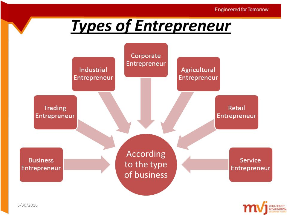 What type of entrepreneurial business are the dating online services