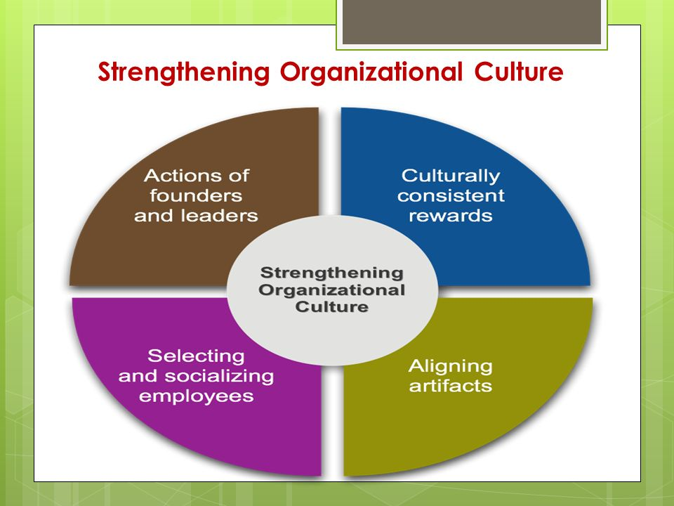 organisational culture of dabur Every organization has its own culture since many employees spend 40 or more hours at their workplace, their organization's culture obviously affects both their work lives as well as their personal lives organizational culture refers to the beliefs, ideologies, principles and values that the.