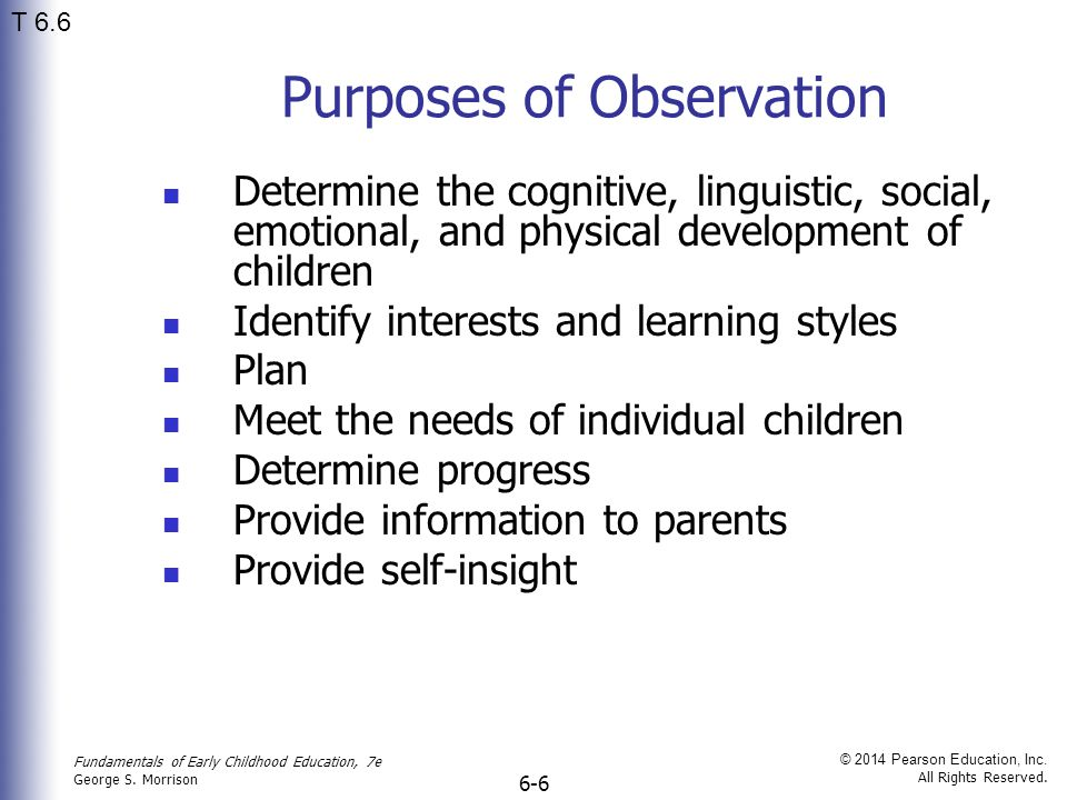 observations to identify child needs Resources: view standard resources for fenman training activities purpose: this training activity is intended for use by trainers with participants who are responsible for identifying the.