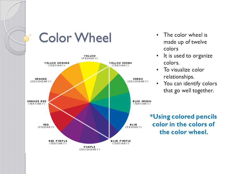 Color Wheel Colors That Go Well Together Home Design