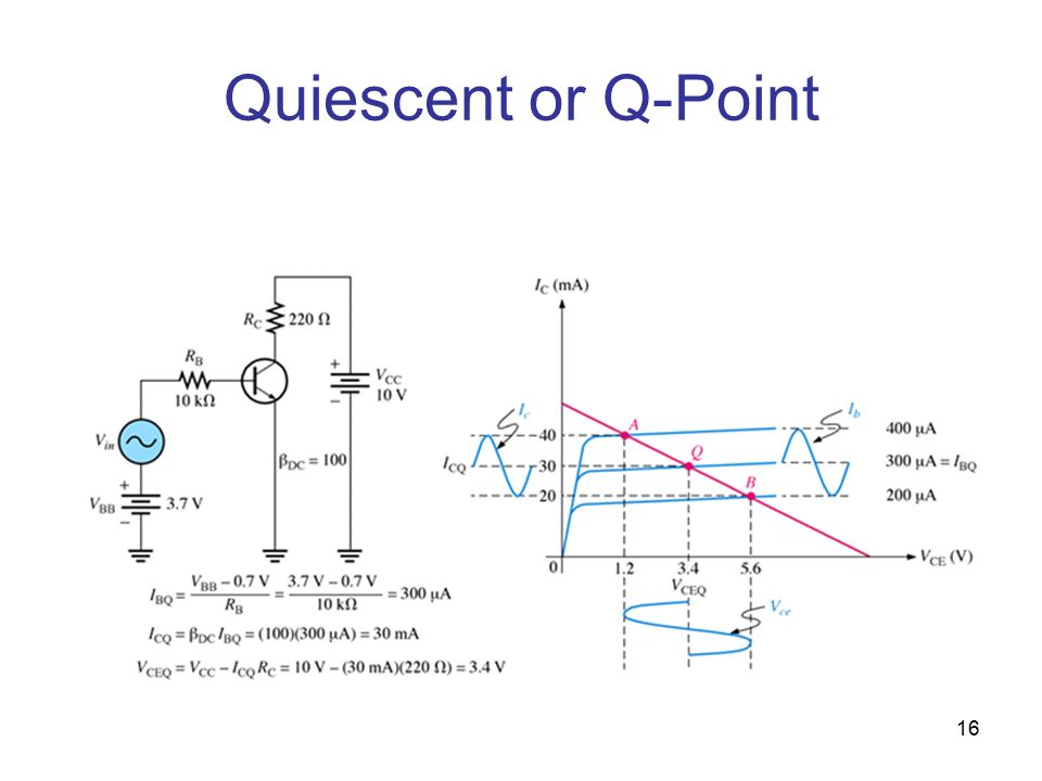 Transistor biasing Q or Quiescent point DC load line AC ...