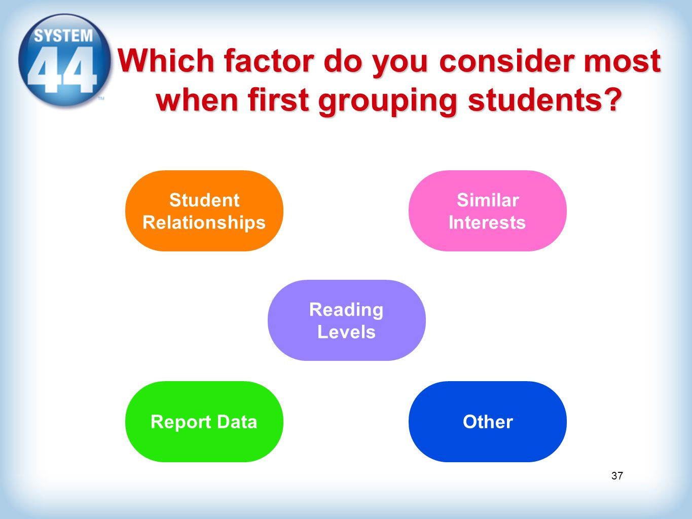 grouping students for instruction