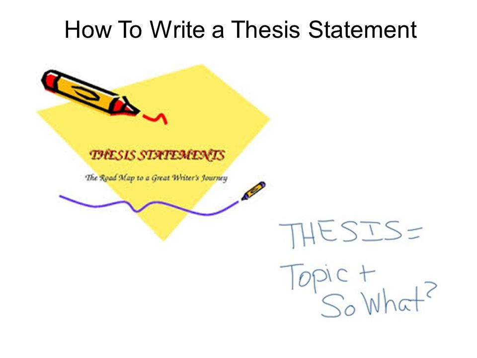 3 prong thesis sentence Compose a draft thesis statement write a sentence that summarizes the main idea of the essay you plan to write (competes with 3.