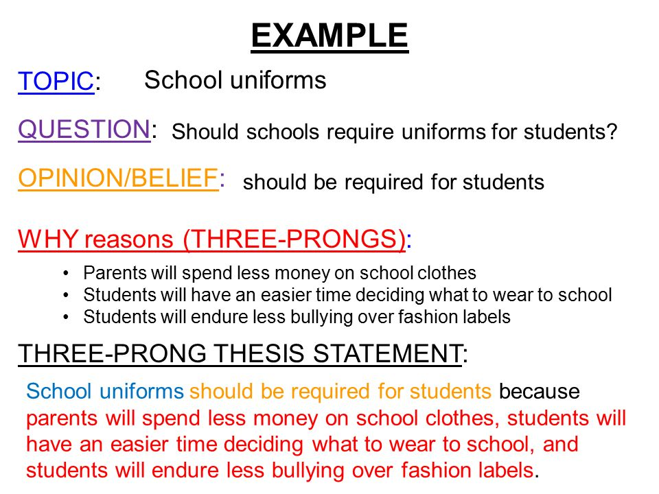 essay on why we should have uniforms