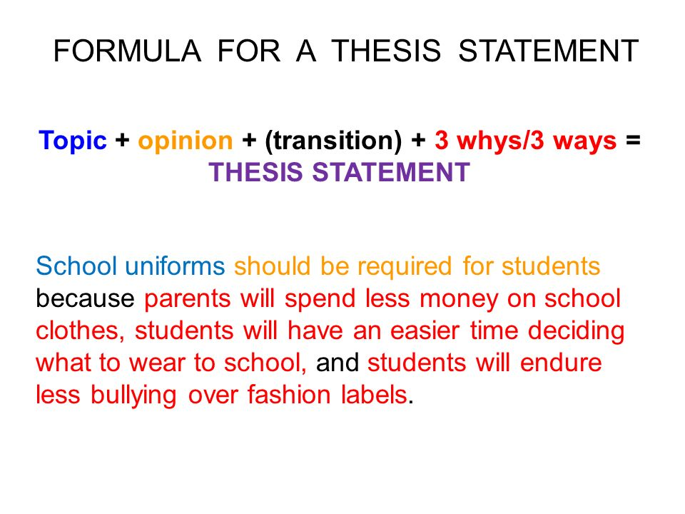 thesis statement about fashion If you are writing a text which does not fall under these three categories (ex a  narrative), a thesis statement somewhere in the first paragraph could still be.