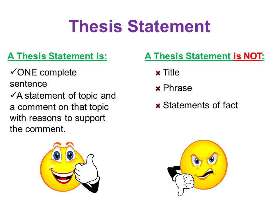 what is a mini thesis statement