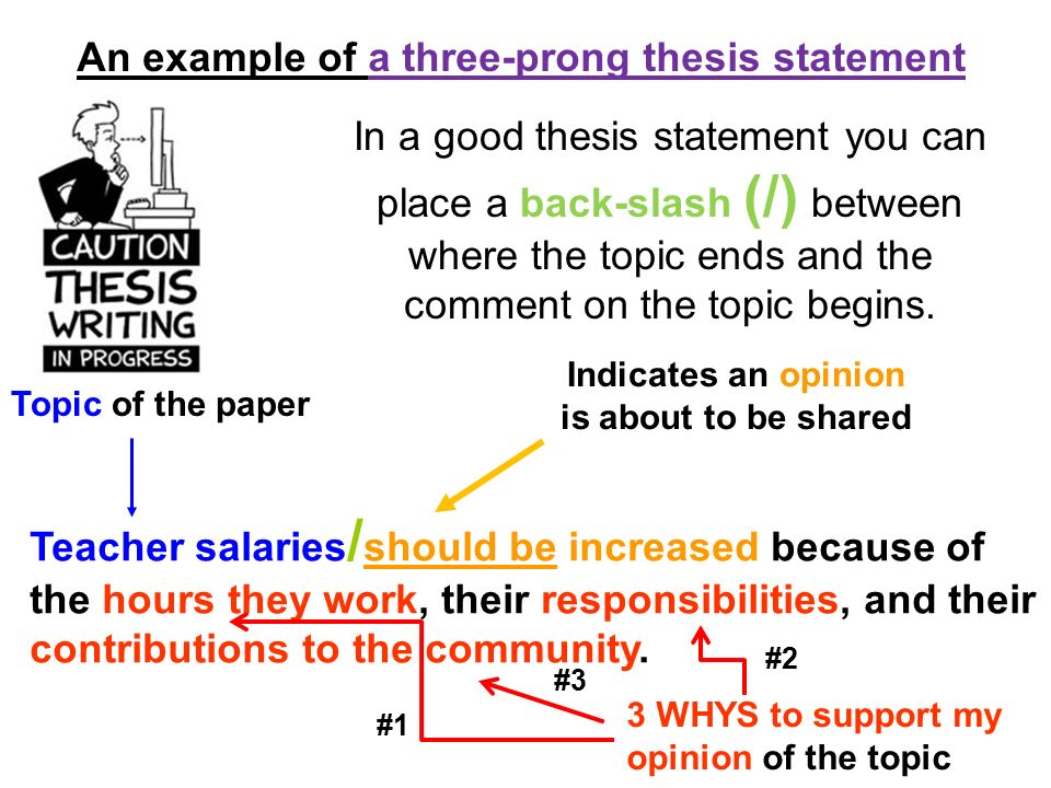 Write a three-prong thesis statement