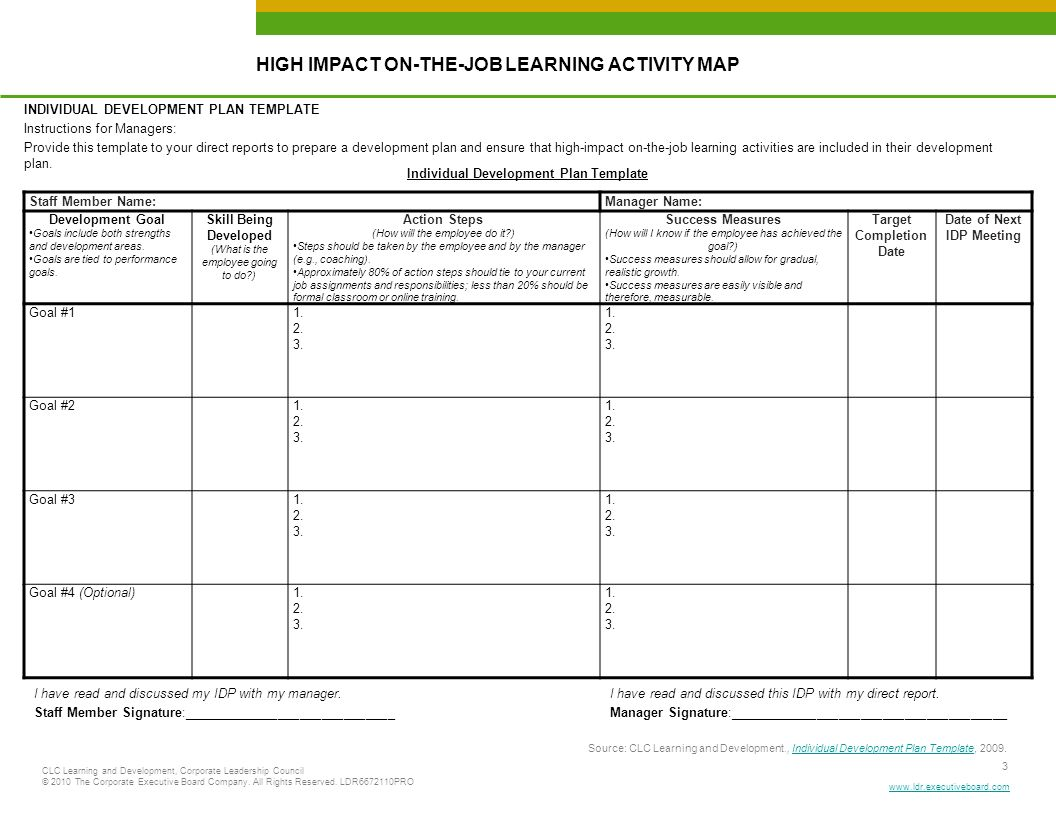 Individual Development Plan Template For Managers Gallery - Template ...