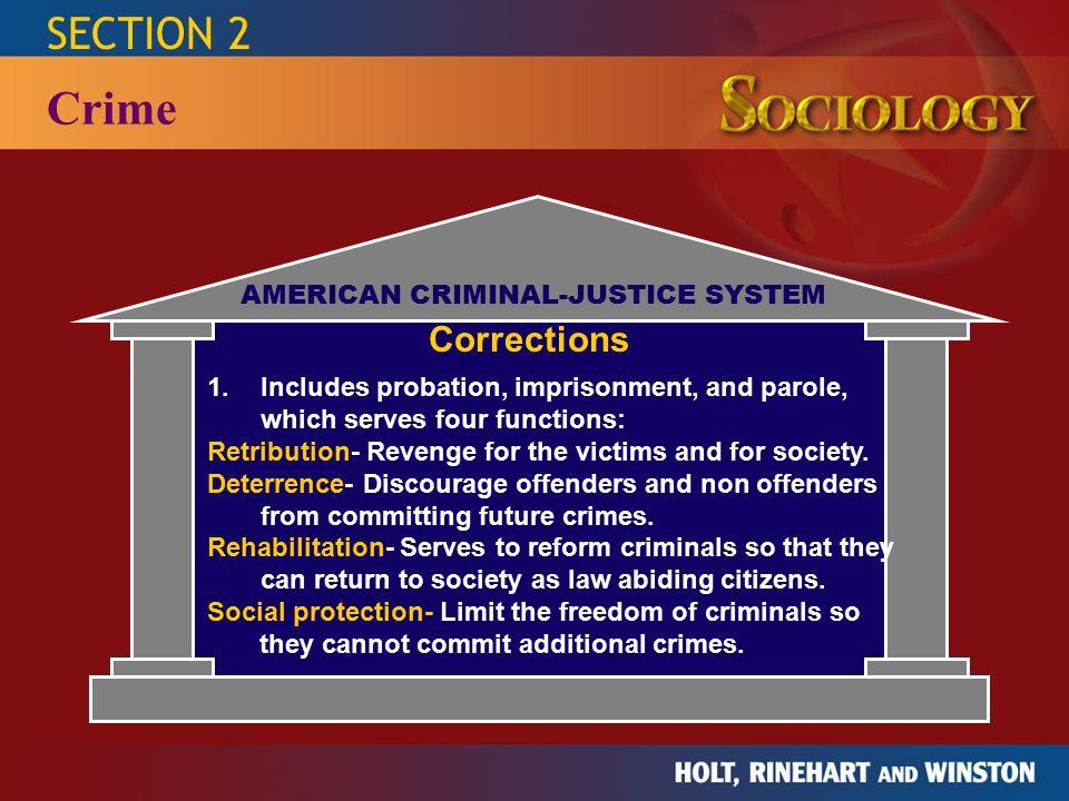 AMERICAN CRIMINAL-JUSTICE SYSTEM