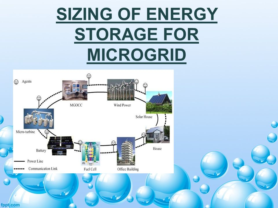 Hybrid micro-grid. Ppt download.