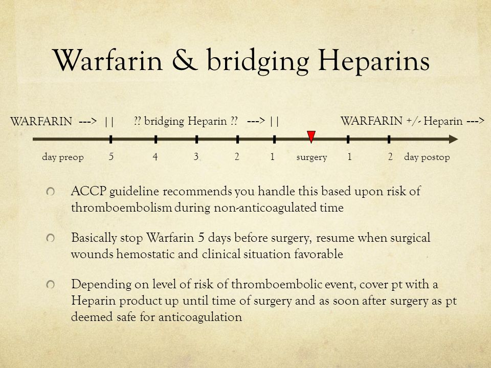 Safe Effective Use Of Warfarin Ppt Download
