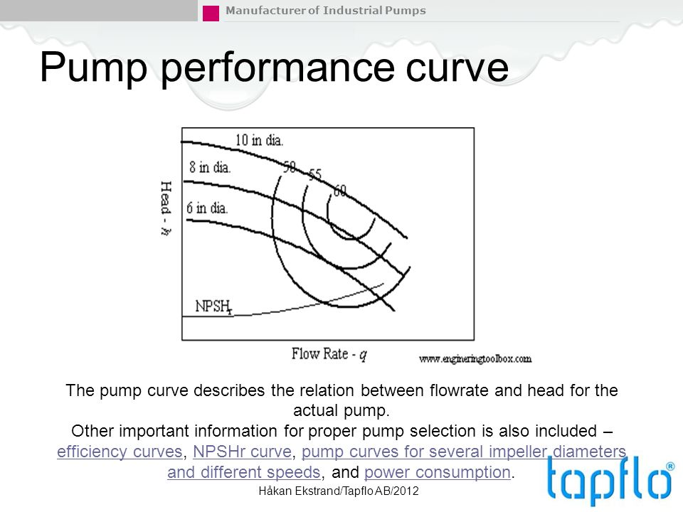 how to read pump performance curve