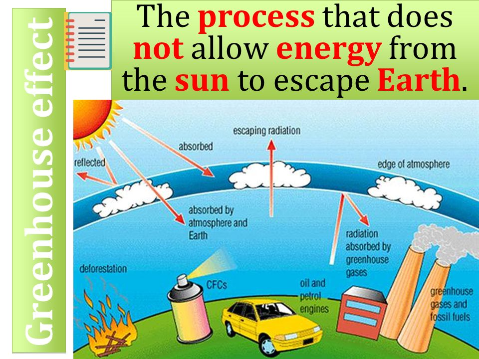 the influence of the suns radiation on life on earth Health effects of the sun's uv radiation since the ozone layer barely absorbs it , uva radiation accounts for 95% of the uv radiation that hits the earth i know that wrinkles are a natural sign of aging-- and that is totally honorable since they are a sign of a long life, full of wonderful experiences and.