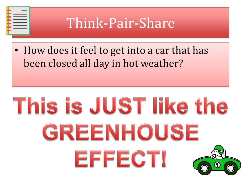 understanding the greenhouse effect and what it does Understanding the greenhouse effect as this transformation is an important process in understanding how greenhouse the natural greenhouse effect does.
