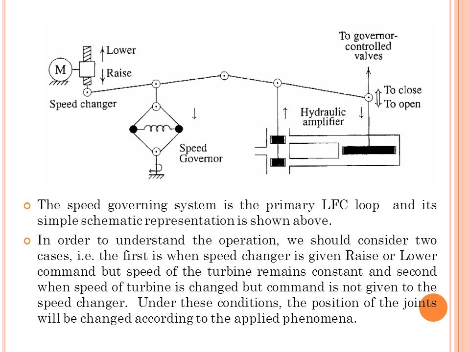The speed governing system is the primary LFC loop and its simple schematic representation is shown above.