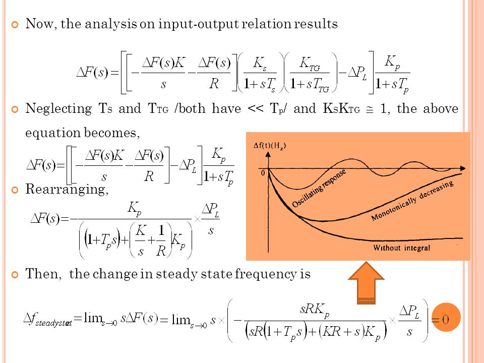 Now, the analysis on input-output relation results