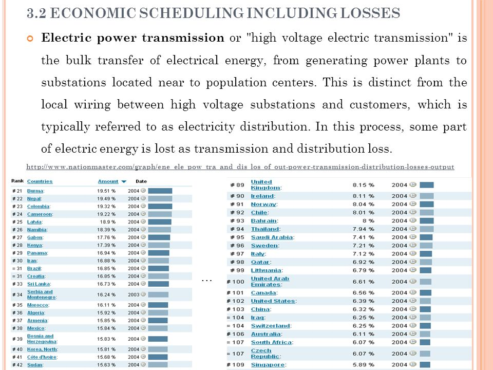 3.2 ECONOMIC SCHEDULING INCLUDING LOSSES