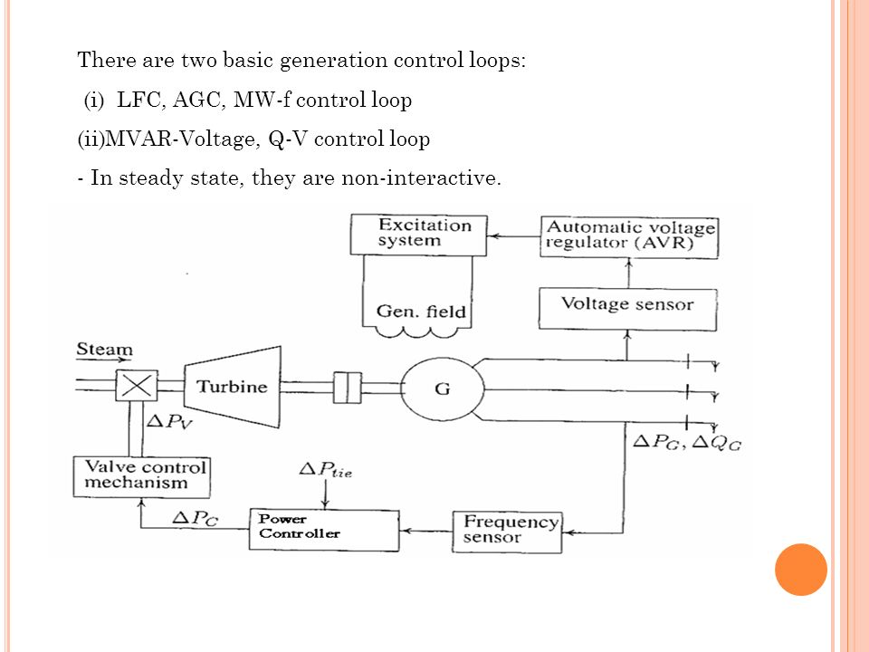 There are two basic generation control loops: