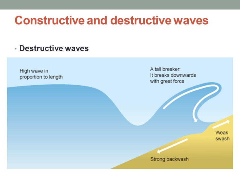 constructive and destructive waves