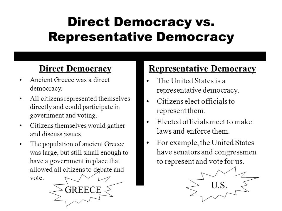 Write a short note on indirect or representative democracy countries